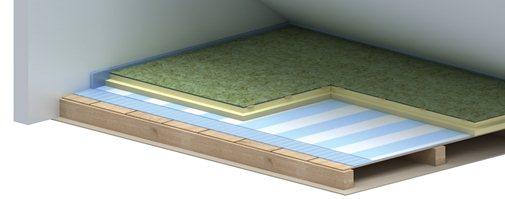 Dutch-TP13-Loftboard